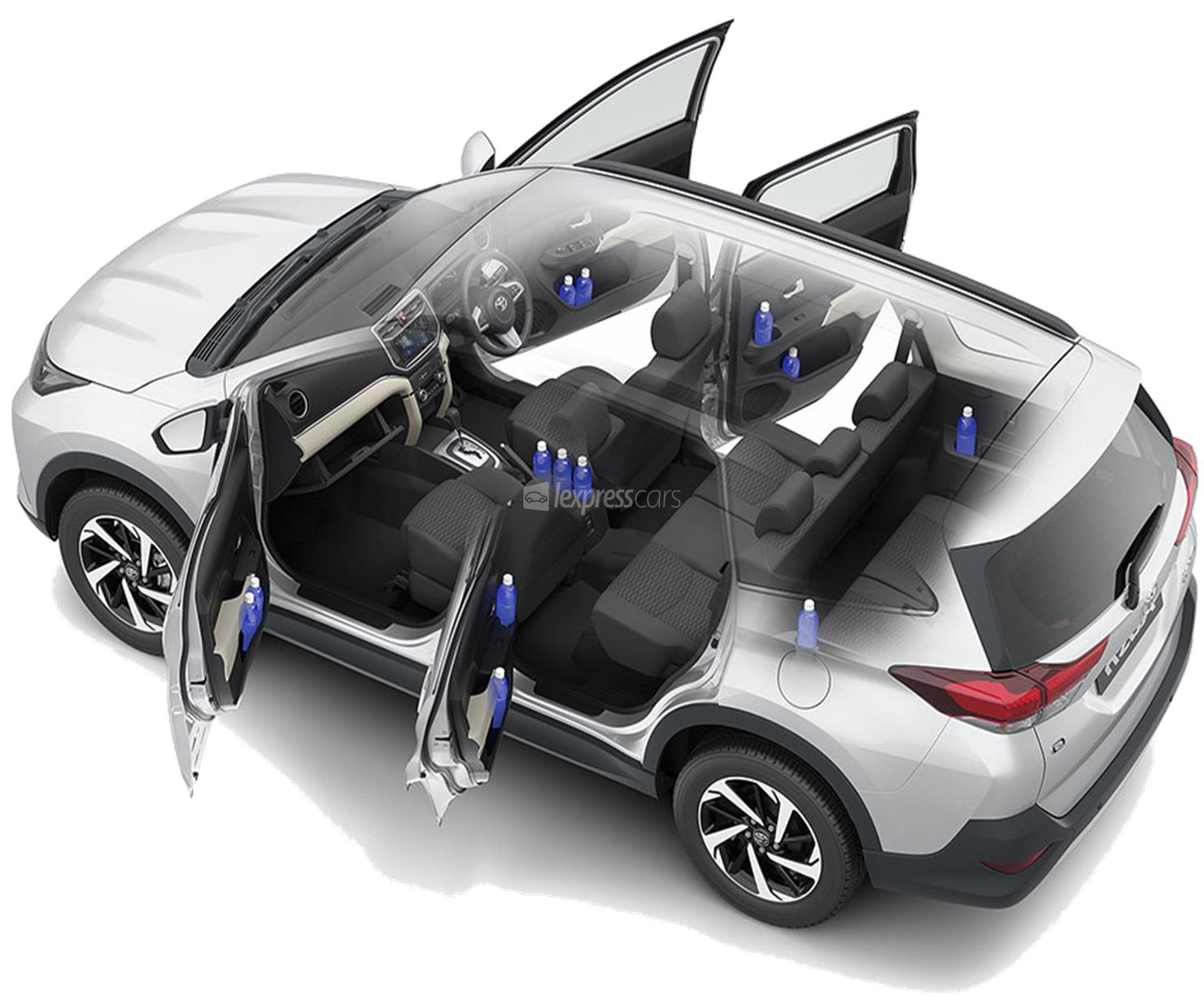 New Toyota Rush Lexpresscars Mu