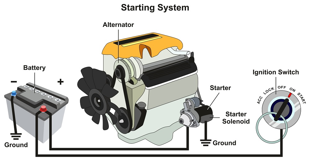 lexpresscars car not starting starting system